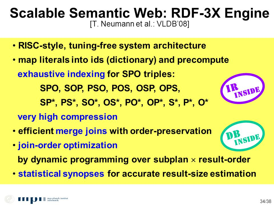 Scalable Semantic Web: RDF-3X Engine [T. Neumann et al.: VLDB'08]